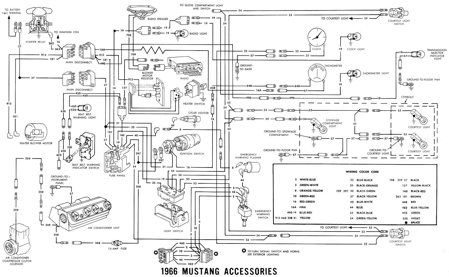 66acces1 63 fairlane wiper motor wiring hot rod forum hotrodders 1966 ford fairlane wiring diagram at mifinder.co